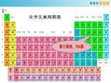 【新教材精创】5.1.1 硫和二氧化硫 课件(2)-人教版高中化学必修第二册(共23张PPT)