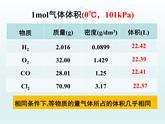 人教版高一化學 必修一 1.2.2 氣體摩爾體積