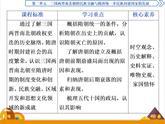 (新)統編版歷史必修上冊課件:第6課 從隋唐盛世到五代十國