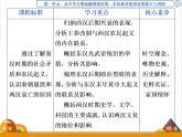 (新)統編版歷史必修上冊課件:第4課 西漢與東漢——統一多民族封建國家的鞏固