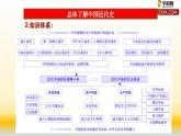 專題04 近代中國反侵略、求民主的潮流-2021屆高考歷史一輪復習課件(人教版)(共228張PPT)