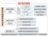 專題07 現代中國的對外關系-2021屆高考歷史一輪復習課件(人教版)