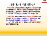 專題09 古代中國經濟的基本結構與特點-2021屆高考歷史一輪復習課件(人教版)