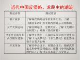 人教版高中歷史必修1課件:第四單元 近代中國反侵略、求民主的潮流復習1