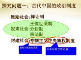 高中歷史人教版必修一 第1課 夏、商、西周的政治制度課件PPT(共27 張PPT)