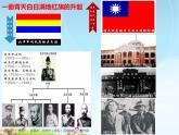 中外歷史綱要(上)新視角課件  第七單元第22課 南京國民政府的統治和中國共產黨開辟革命新道路