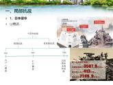 中外歷史綱要(上)新視角課件  第八單元第23課 從局部抗戰到全面抗戰